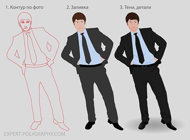 Как нарисовать векторного человека в Illustrator